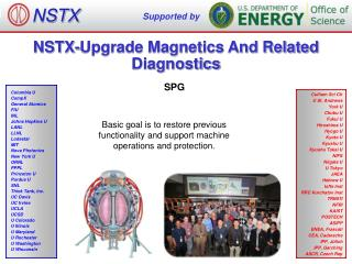 NSTX-Upgrade Magnetics  And Related Diagnostics