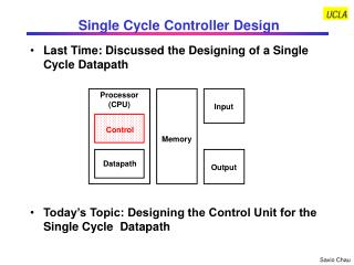 Single Cycle Controller Design
