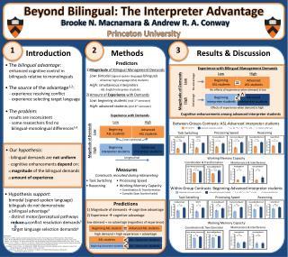 Beyond Bilingual: The Interpreter Advantage Brooke N. Macnamara & Andrew R. A. Conway