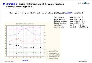 Example 2: Online 'Determination' of the actual fired coal blending; Modelling coal-ID