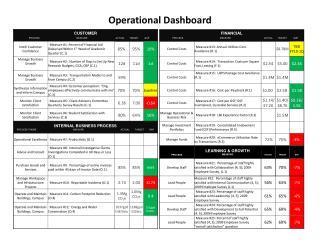 Operational  Dashboard