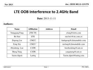 LTE OOB Interference to 2.4GHz Band