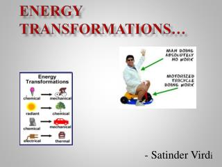ENERGY TRANSFORMATIONS…