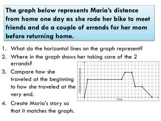 What do the horizontal lines on the graph represent?