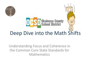 Deep Dive into the Math Shifts