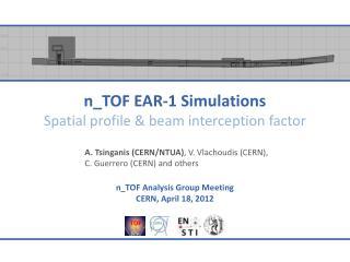n_TOF  EAR-1 Simulations Spatial profile & beam interception factor