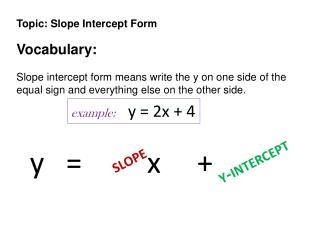 Topic: Slope Intercept Form Vocabulary: