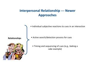 Interpersonal Relationship --- Newer Approaches