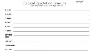Cultural Revolution Timeline