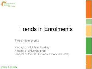 Trends in Enrolments