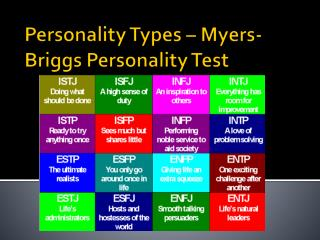 Personality  Types – Myers-Briggs Personality Test