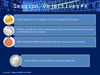 Session  Objectives #4