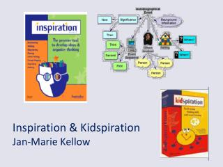 Inspiration &  Kidspir ation Jan-Marie Kellow