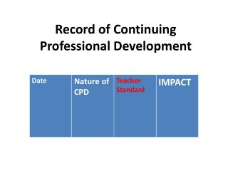 Record of Continuing Professional Development