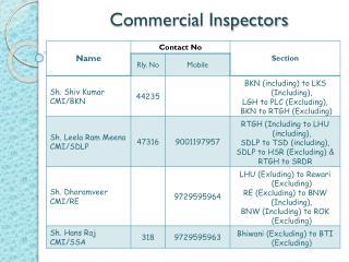 Commercial Inspectors