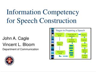 Information Competency for Speech Construction