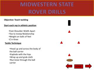 MIDWESTERN STATE ROVER DRILLS