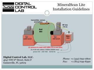 MineralScan Lite  Installation Guidelines