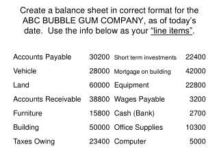 ABC BUBBLE GUM CO.  Balance Sheet Today's Date