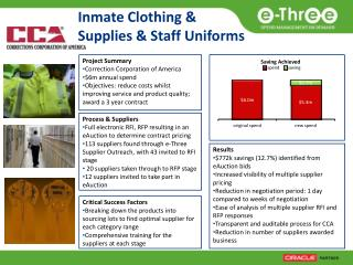 Inmate Clothing & Supplies & Staff Uniforms