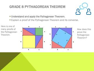 Grade 8 Pythagorean Theorem