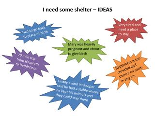 I need some shelter – IDEAS