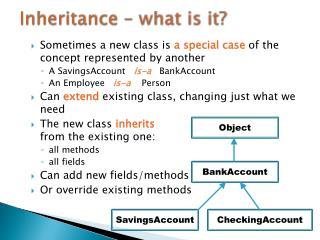 Inheritance – what is it?