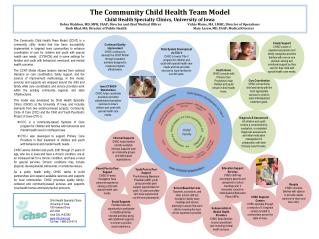 The Community Child Health Team Model Child Health Specialty Clinics, University of Iowa