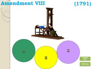 Amendment VIII