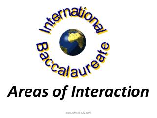 Areas of Interaction