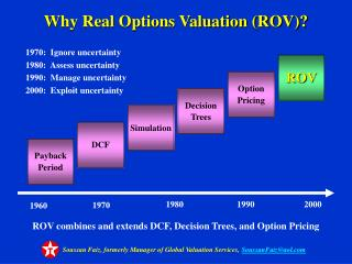 Why Real Options Valuation (ROV)?