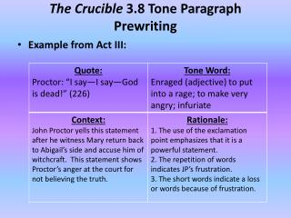The Crucible  3.8 Tone Paragraph Prewriting
