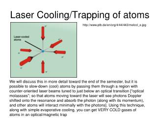 Laser Cooling/Trapping of atoms