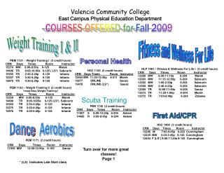 COURSES OFFERED for  Fall 2009