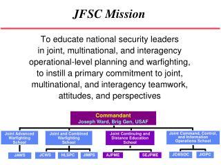 JFSC Mission