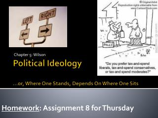 Political Ideology …or, Where One Stands, Depends On Where One Sits