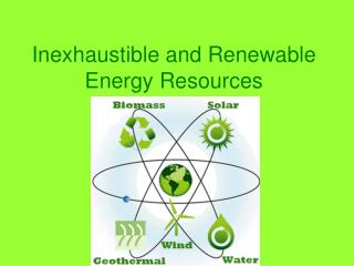 Inexhaustible and Renewable Energy Resources