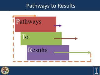 Pathways to Results