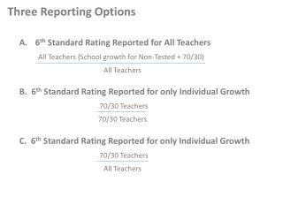 Three Reporting Options