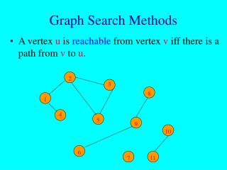 Graph Search Methods