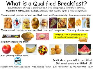 What is a  Qualified  Breakfast?