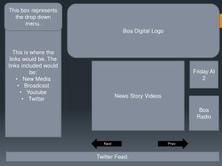 This is where the links would be. The links included would be: New Media Broadcast Youtube Twitter