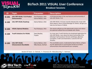 BizTech VISUAL Rocks Breakout Sessions