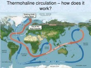 Thermohaline  circulation – how does it work?