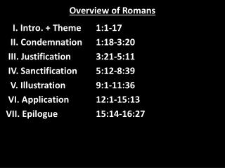 Overview of Romans
