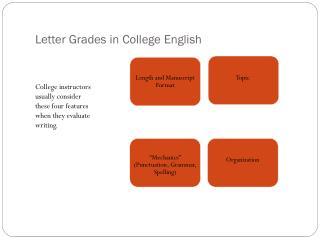 Letter Grades in College English