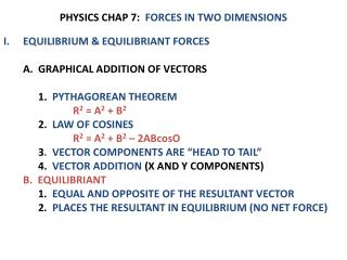 PHYSICS CHAP 7:   FORCES IN TWO DIMENSIONS