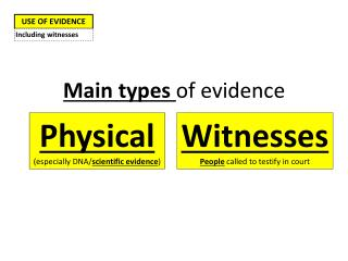USE OF EVIDENCE