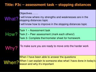 Title: P3c – assessment task – stopping distances