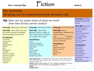 Unit 1 Concept Map Fiction		 	Grade 6